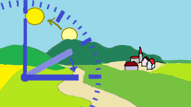 A landscape with the sun being pushed back, and an overlaying clock-face showing the spring time switching.