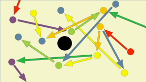 Colrored dots and arrows randomly connected, and an unconnected big black dot in the center